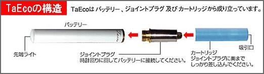 電子たばこtaekoの構造